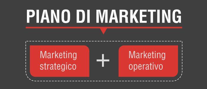 Differenze tra marketing strategico e marketing operativo for Esempi di piani di marketing